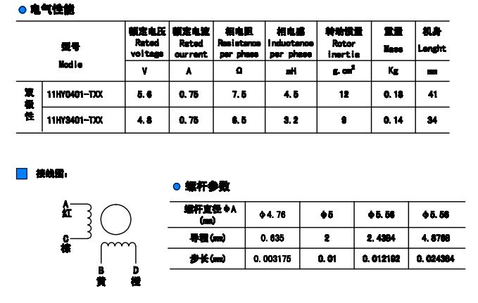 深圳直线步进电机—贯通式11hy